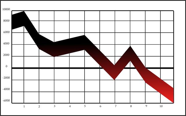 График снижения